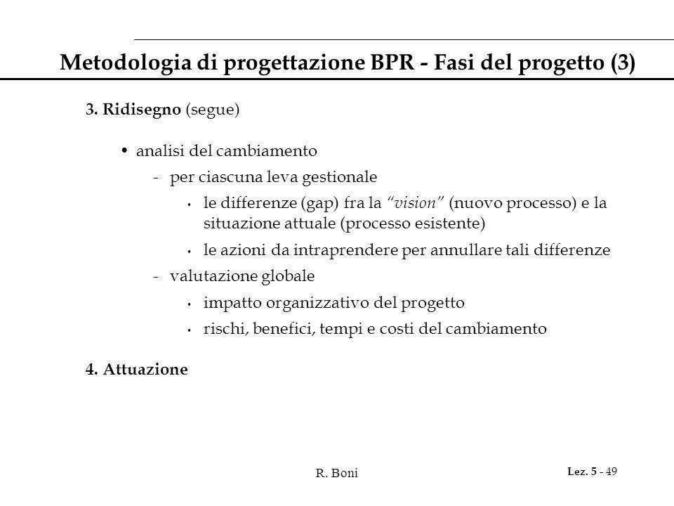 Metodologia di progettazione BPR - Fasi del progetto (3)