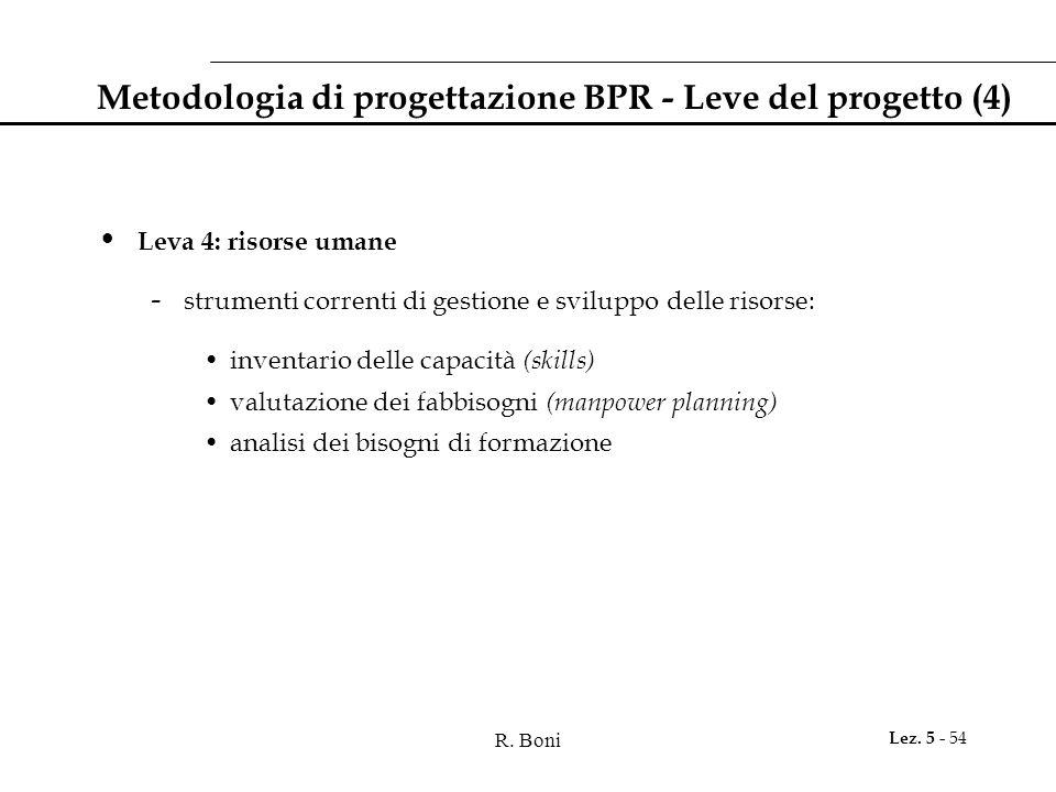 Metodologia di progettazione BPR - Leve del progetto (4)