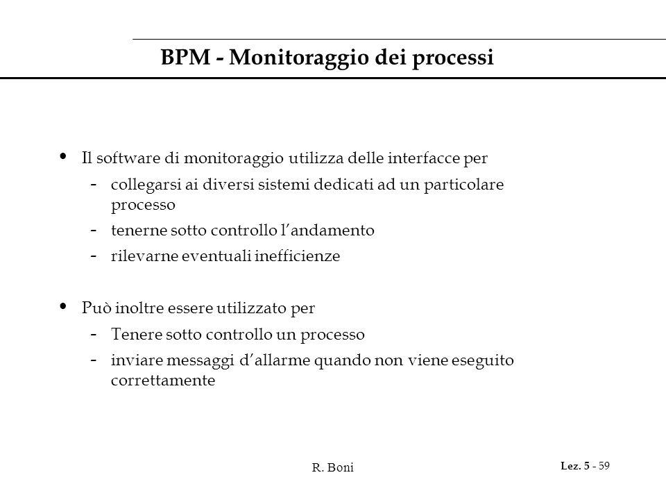 BPM - Monitoraggio dei processi