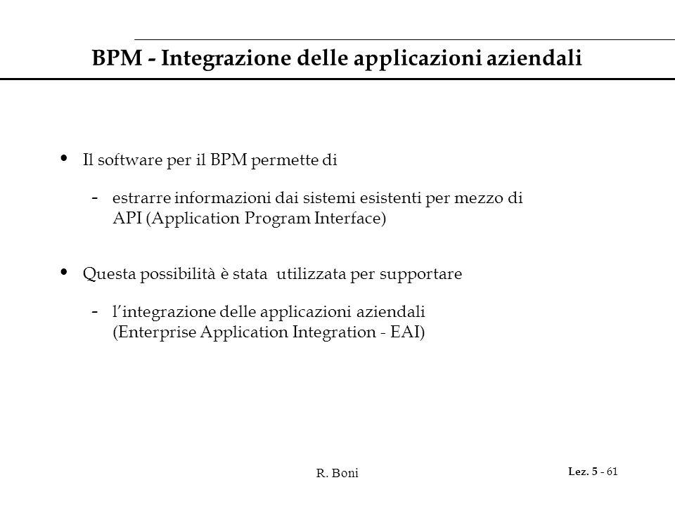 BPM - Integrazione delle applicazioni aziendali