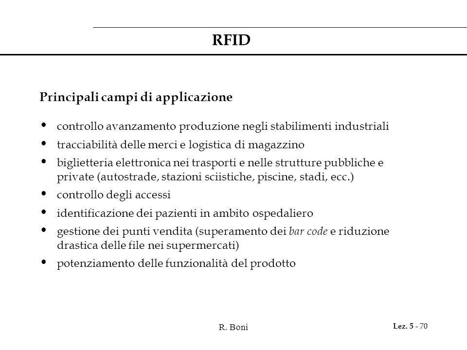 RFID Principali campi di applicazione