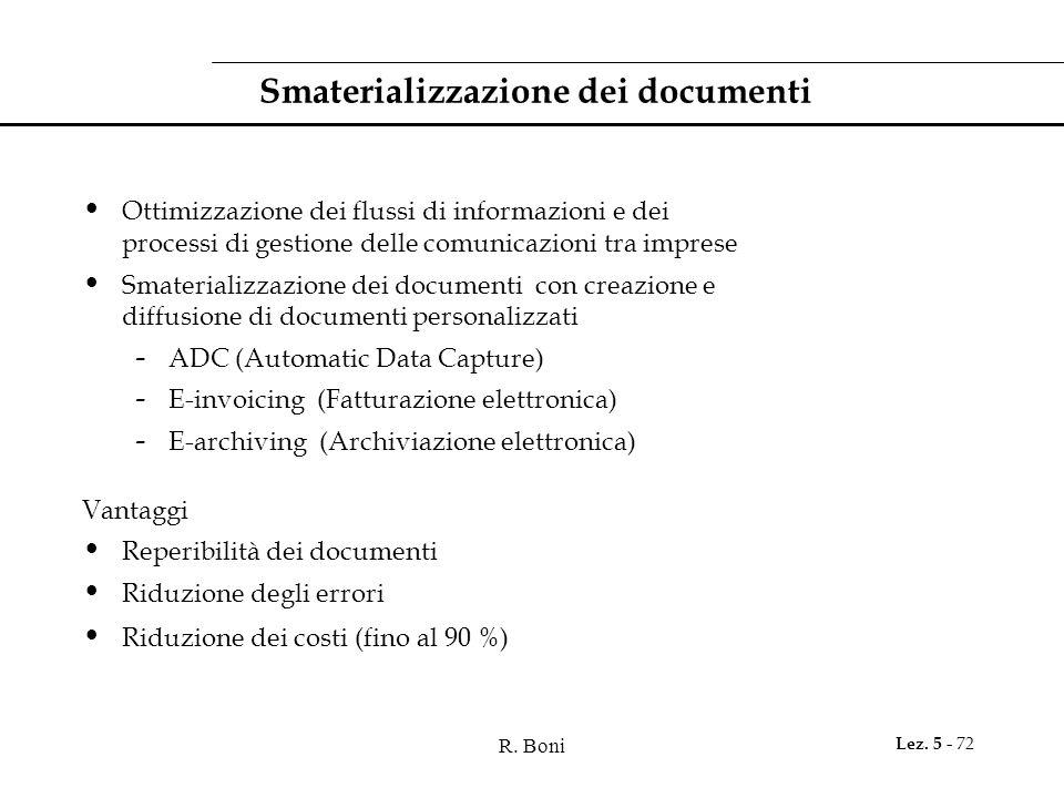 Smaterializzazione dei documenti