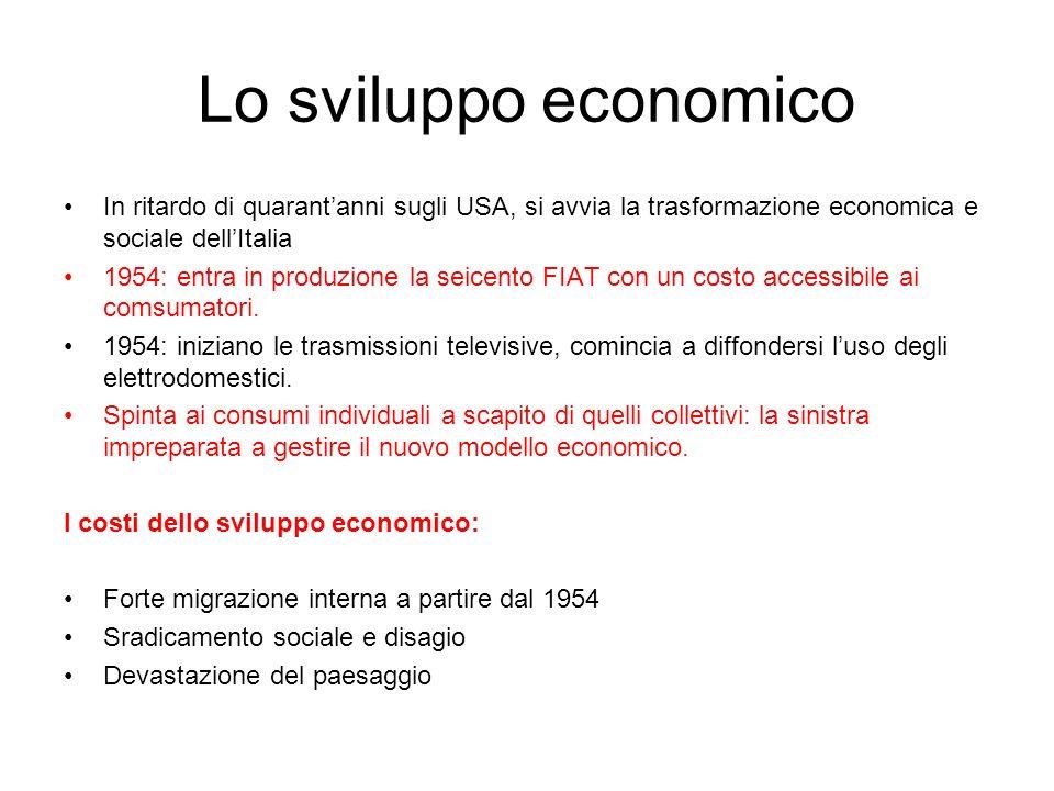 Lo sviluppo economico In ritardo di quarant'anni sugli USA, si avvia la trasformazione economica e sociale dell'Italia.