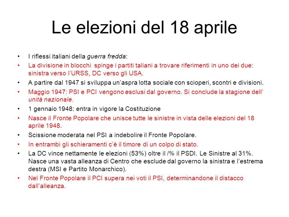 Le elezioni del 18 aprile I riflessi italiani della guerra fredda: