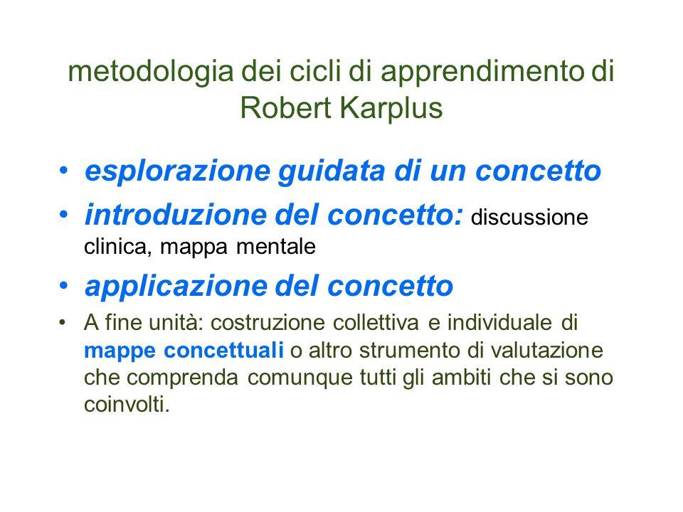metodologia dei cicli di apprendimento di Robert Karplus