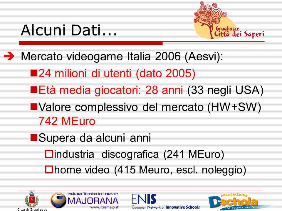 Alcuni Dati... Mercato videogame Italia 2006 (Aesvi):