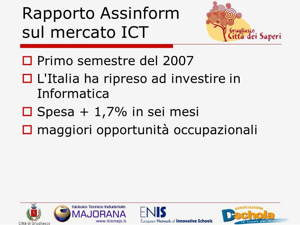 Rapporto Assinform sul mercato ICT