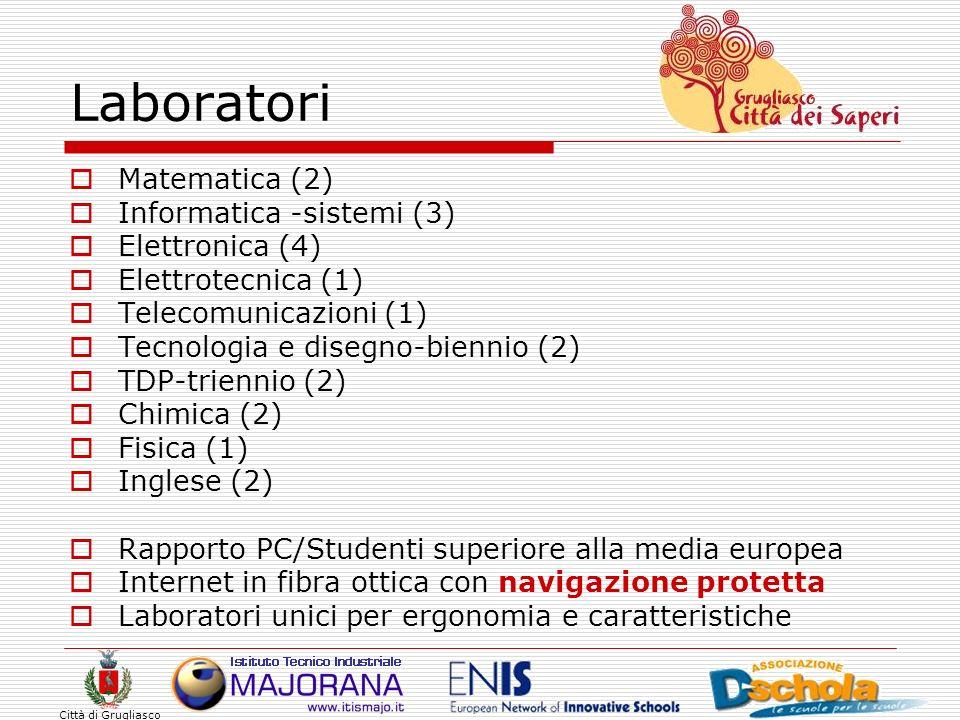 Laboratori Matematica (2) Informatica -sistemi (3) Elettronica (4)