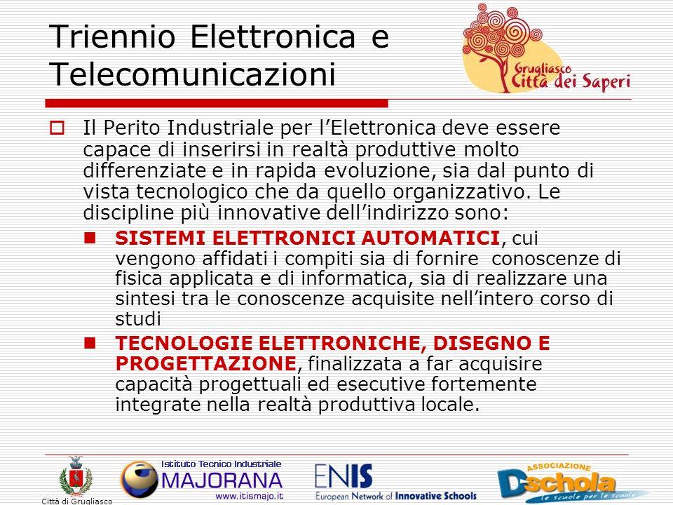 Triennio Elettronica e Telecomunicazioni