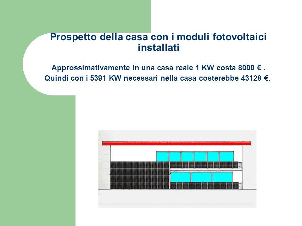 Prospetto della casa con i moduli fotovoltaici installati Approssimativamente in una casa reale 1 KW costa 8000 € .