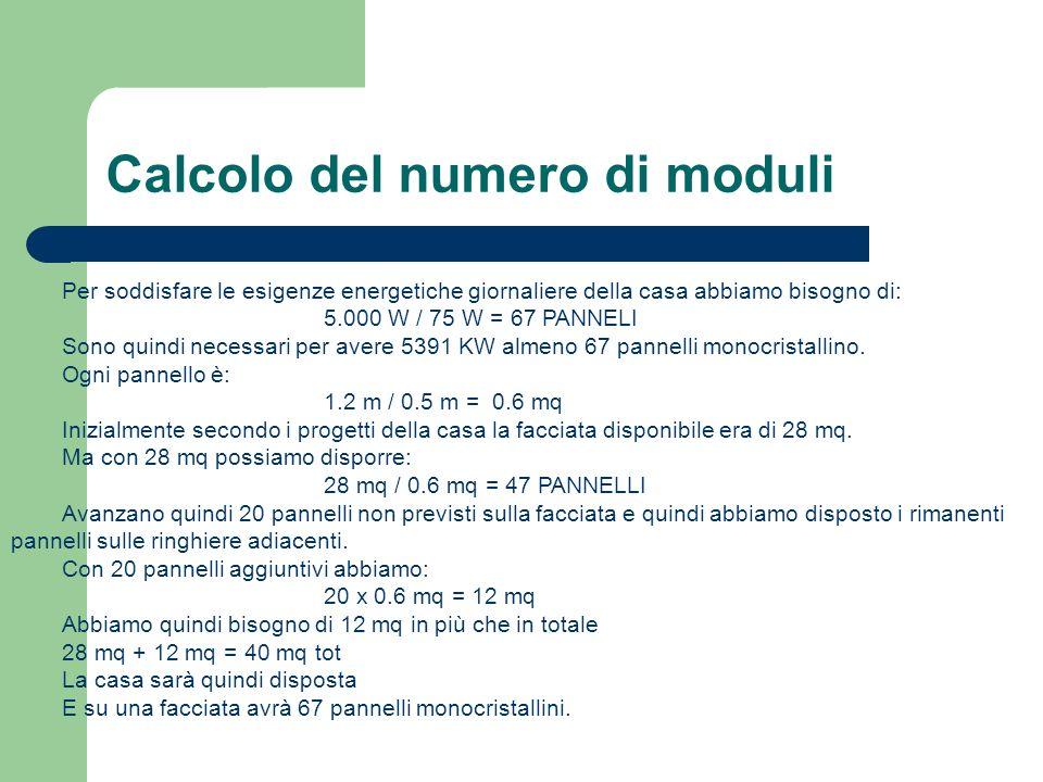 Calcolo del numero di moduli