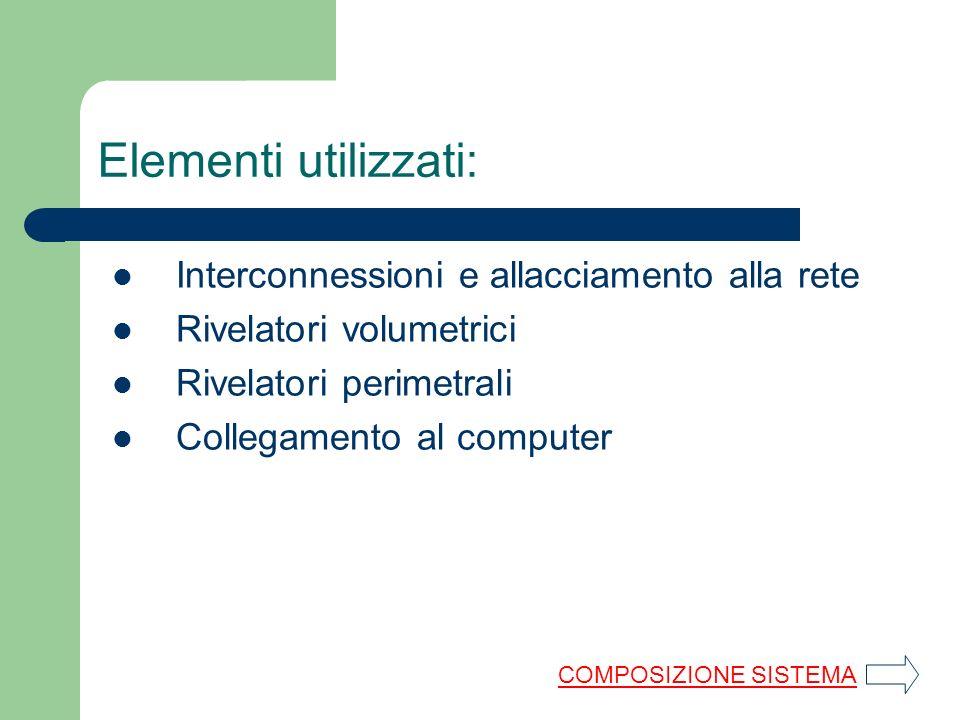 Elementi utilizzati: Interconnessioni e allacciamento alla rete