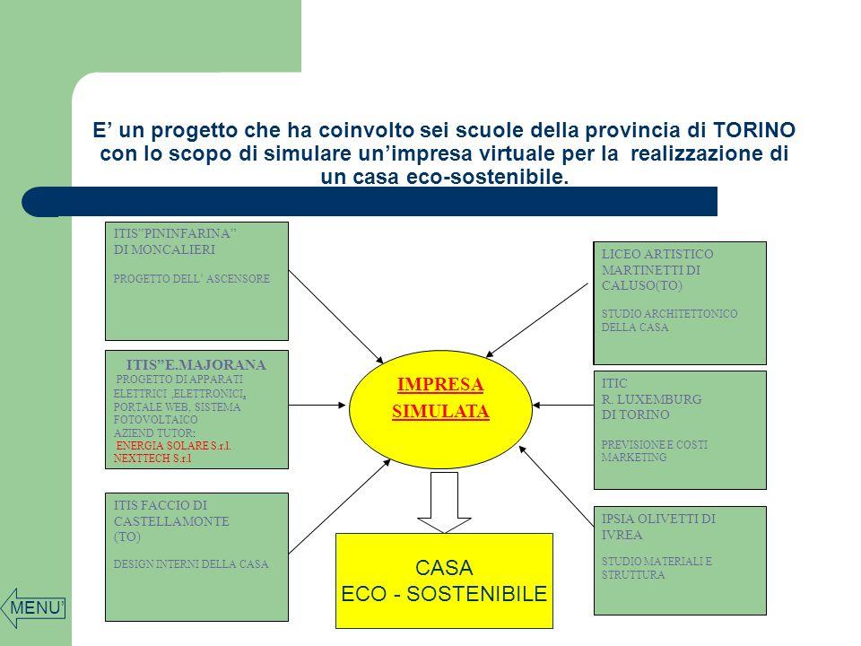 E' un progetto che ha coinvolto sei scuole della provincia di TORINO con lo scopo di simulare un'impresa virtuale per la realizzazione di un casa eco-sostenibile.