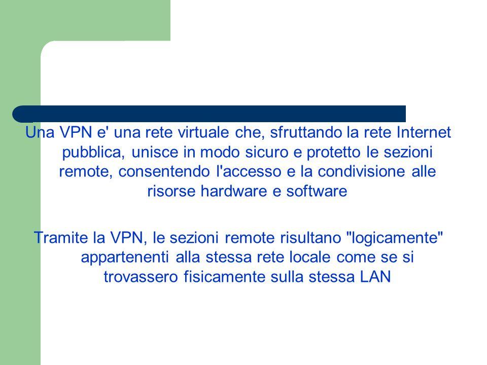 Una VPN e una rete virtuale che, sfruttando la rete Internet pubblica, unisce in modo sicuro e protetto le sezioni remote, consentendo l accesso e la condivisione alle risorse hardware e software