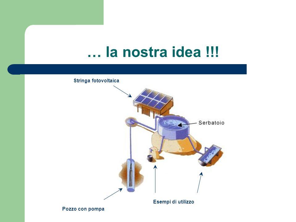 … la nostra idea !!! Stringa fotovoltaica Esempi di utilizzo