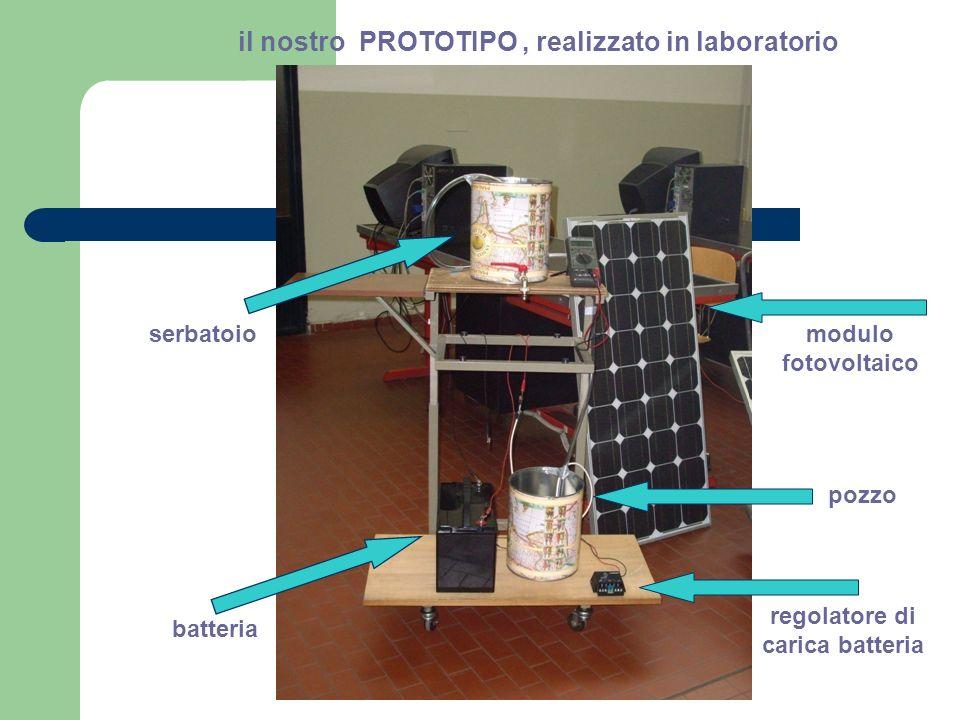il nostro PROTOTIPO , realizzato in laboratorio