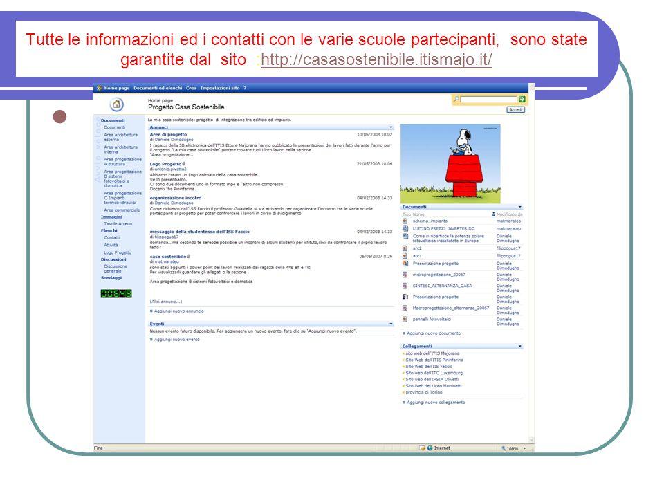 Tutte le informazioni ed i contatti con le varie scuole partecipanti, sono state garantite dal sito :http://casasostenibile.itismajo.it/