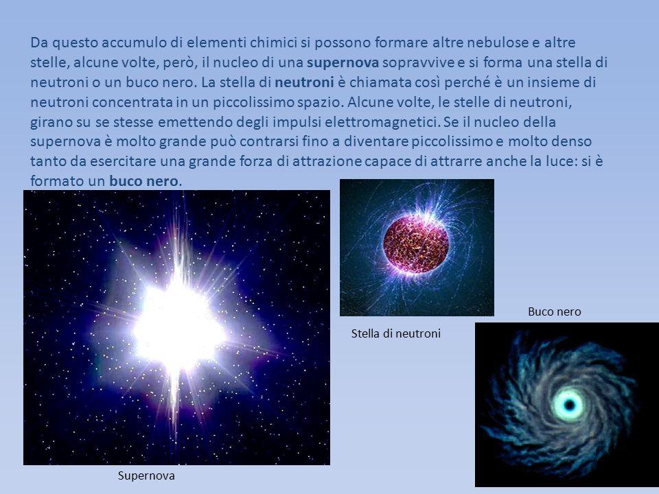 Da questo accumulo di elementi chimici si possono formare altre nebulose e altre stelle, alcune volte, però, il nucleo di una supernova sopravvive e si forma una stella di neutroni o un buco nero. La stella di neutroni è chiamata così perché è un insieme di neutroni concentrata in un piccolissimo spazio. Alcune volte, le stelle di neutroni, girano su se stesse emettendo degli impulsi elettromagnetici. Se il nucleo della supernova è molto grande può contrarsi fino a diventare piccolissimo e molto denso tanto da esercitare una grande forza di attrazione capace di attrarre anche la luce: si è formato un buco nero.