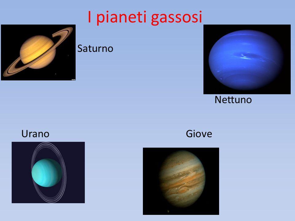 Saturno Nettuno Urano Giove I pianeti gassosi 16