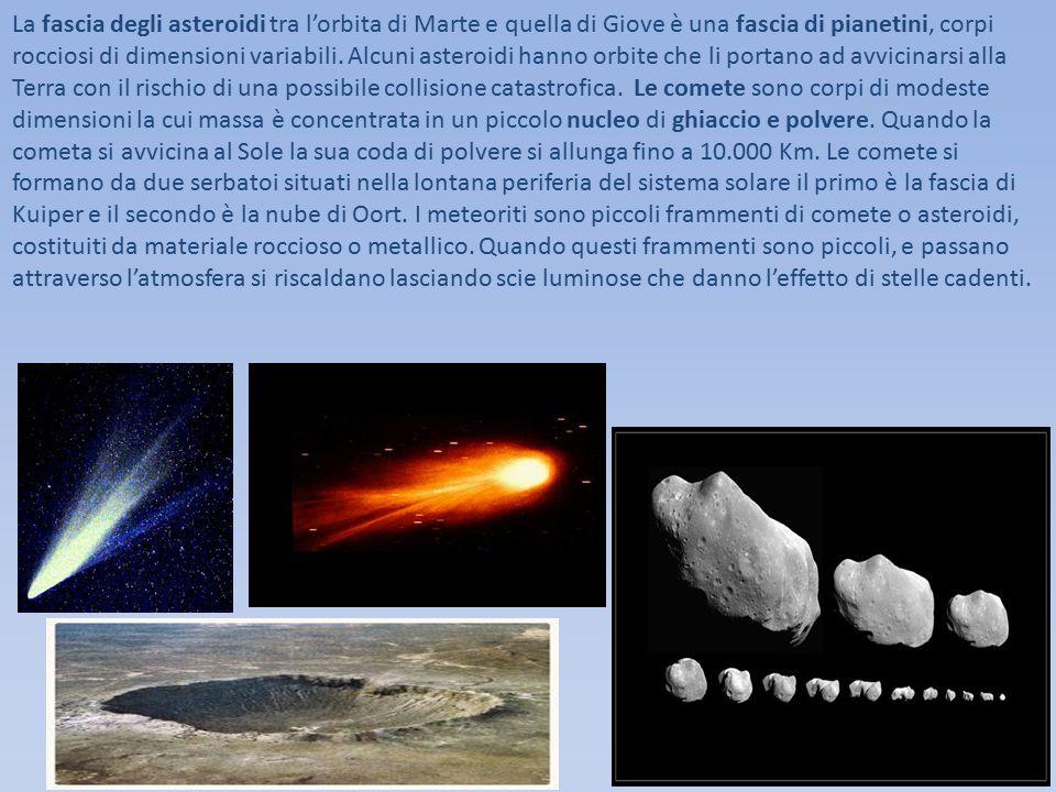 La fascia degli asteroidi tra l'orbita di Marte e quella di Giove è una fascia di pianetini, corpi rocciosi di dimensioni variabili. Alcuni asteroidi hanno orbite che li portano ad avvicinarsi alla Terra con il rischio di una possibile collisione catastrofica. Le comete sono corpi di modeste dimensioni la cui massa è concentrata in un piccolo nucleo di ghiaccio e polvere. Quando la cometa si avvicina al Sole la sua coda di polvere si allunga fino a 10.000 Km. Le comete si formano da due serbatoi situati nella lontana periferia del sistema solare il primo è la fascia di Kuiper e il secondo è la nube di Oort. I meteoriti sono piccoli frammenti di comete o asteroidi, costituiti da materiale roccioso o metallico. Quando questi frammenti sono piccoli, e passano attraverso l'atmosfera si riscaldano lasciando scie luminose che danno l'effetto di stelle cadenti.