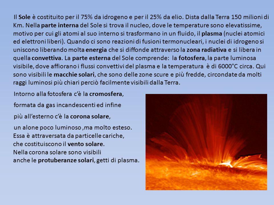 Il Sole è costituito per il 75% da idrogeno e per il 25% da elio