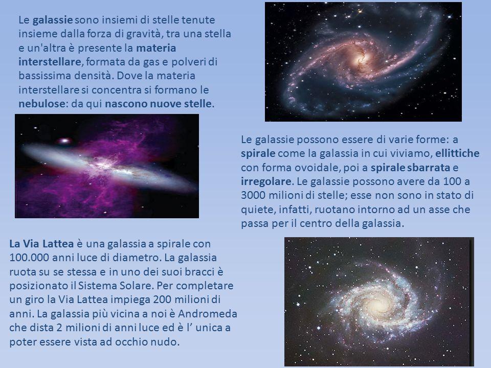 Le galassie sono insiemi di stelle tenute insieme dalla forza di gravità, tra una stella e un altra è presente la materia interstellare, formata da gas e polveri di bassissima densità. Dove la materia interstellare si concentra si formano le nebulose: da qui nascono nuove stelle.