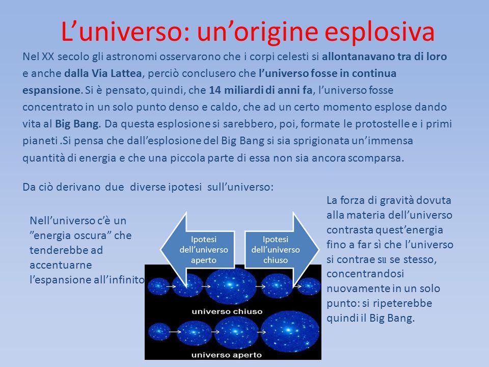 L'universo: un'origine esplosiva