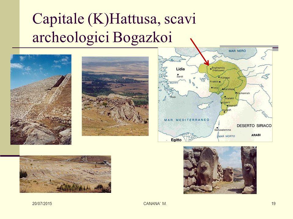 Capitale (K)Hattusa, scavi archeologici Bogazkoi