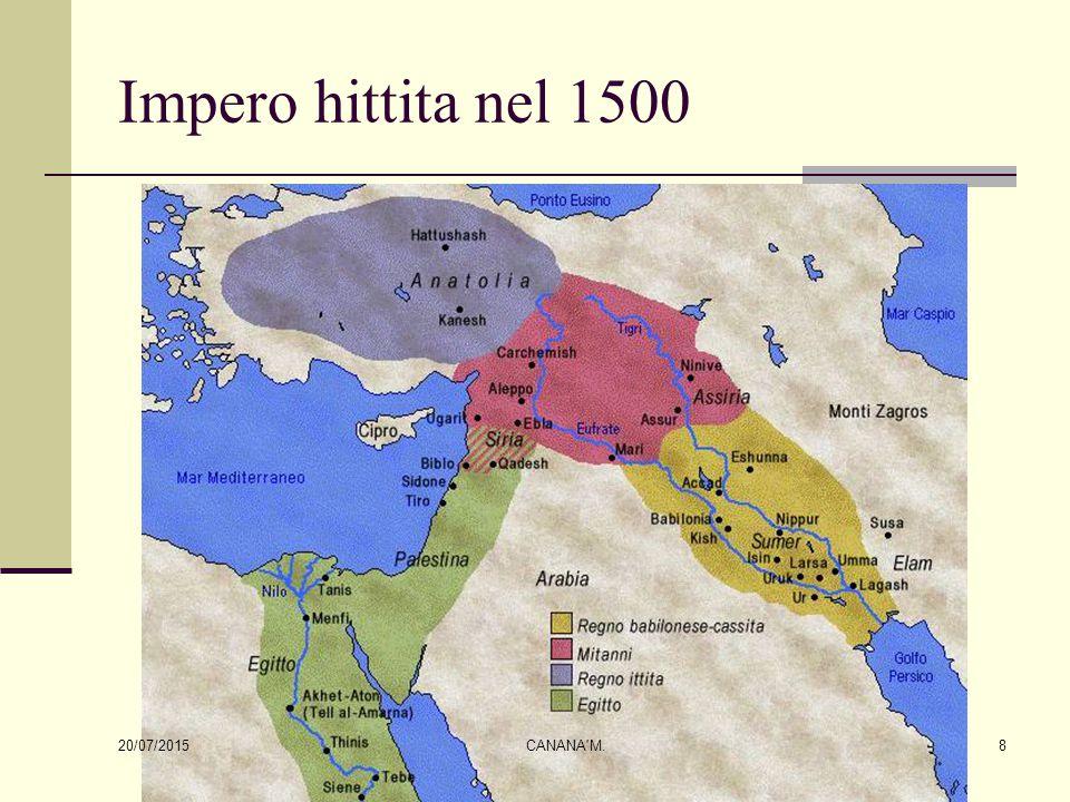 Impero hittita nel 1500 18/04/2017 CANANA M.