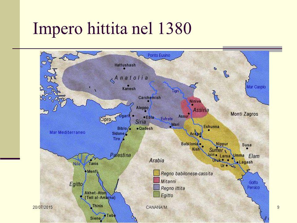 Impero hittita nel 1380 18/04/2017 CANANA M.