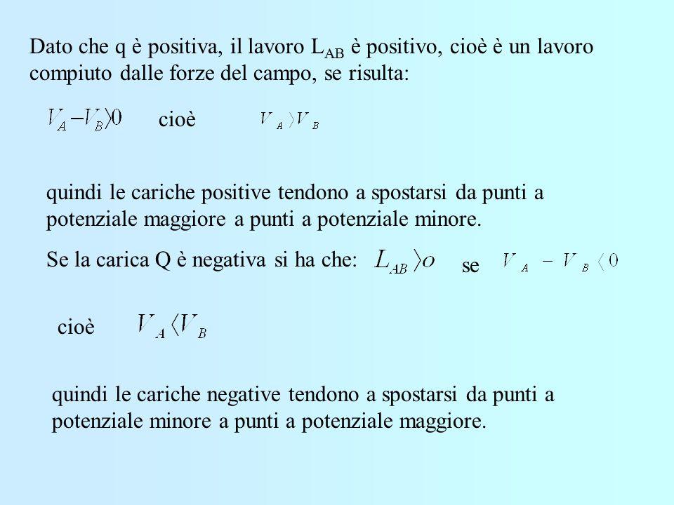 Dato che q è positiva, il lavoro LAB è positivo, cioè è un lavoro compiuto dalle forze del campo, se risulta: