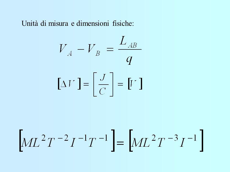 Unità di misura e dimensioni fisiche: