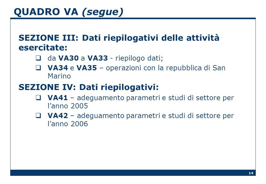 QUADRO VA (segue) SEZIONE III: Dati riepilogativi delle attività esercitate: da VA30 a VA33 - riepilogo dati;