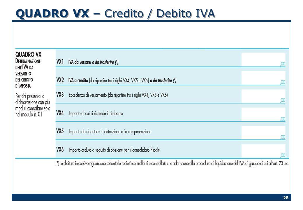 QUADRO VX – Credito / Debito IVA