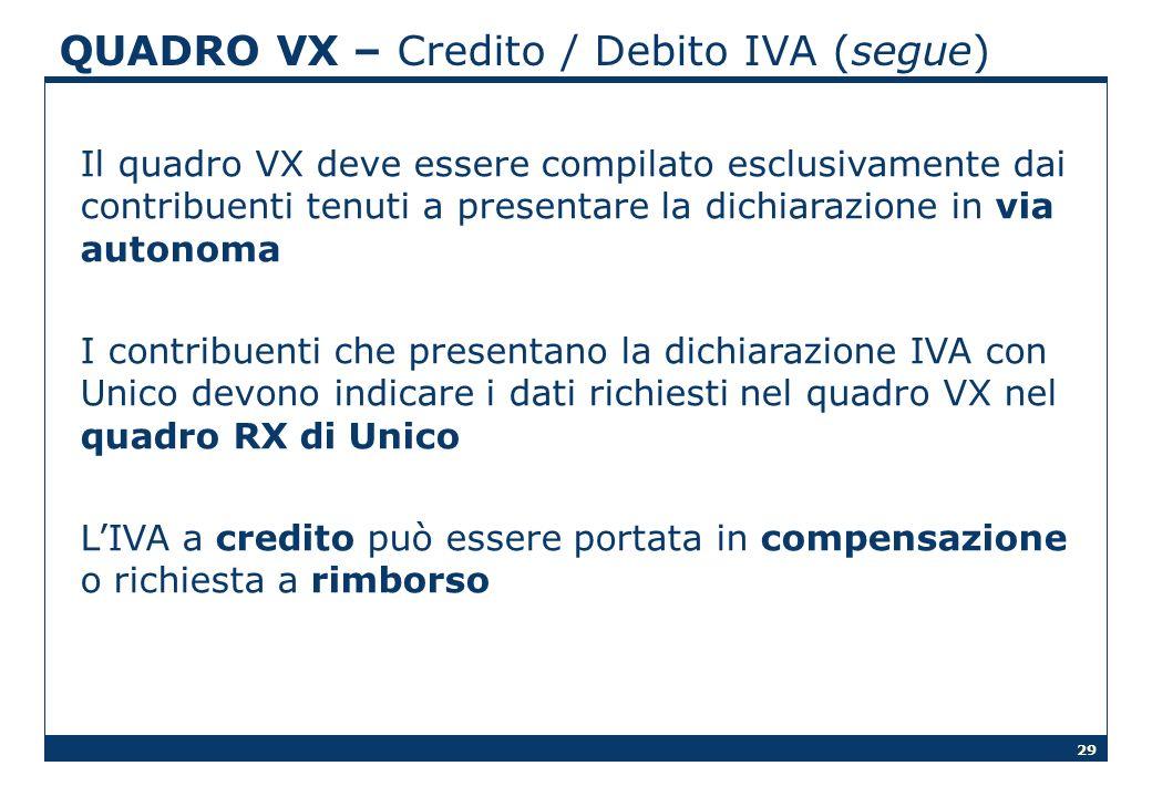 QUADRO VX – Credito / Debito IVA (segue)