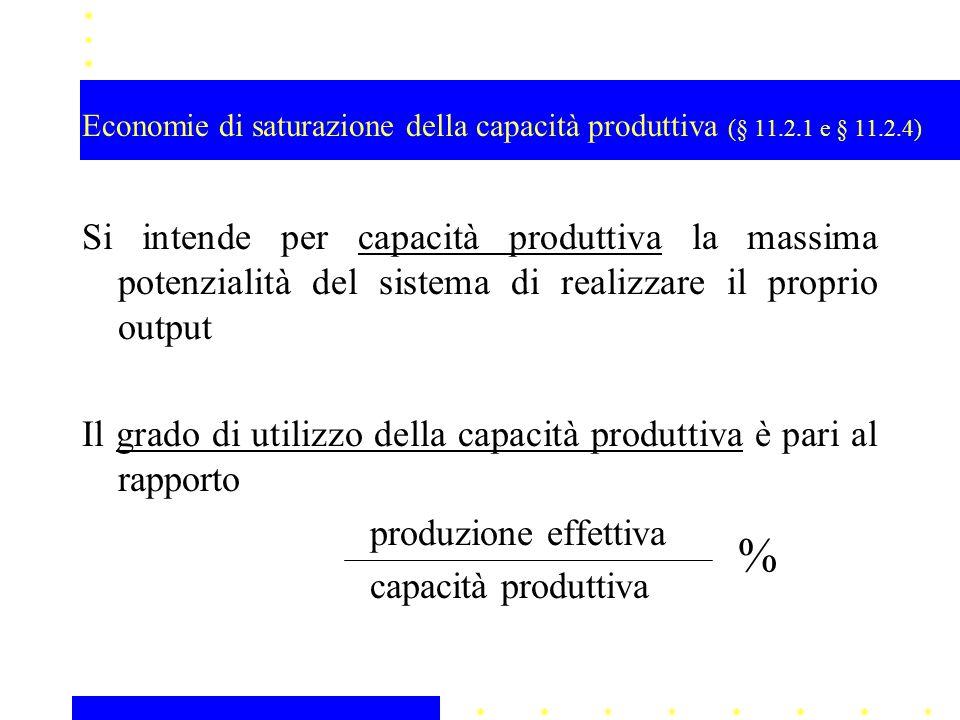 Economie di saturazione della capacità produttiva (§ 11.2.1 e § 11.2.4)