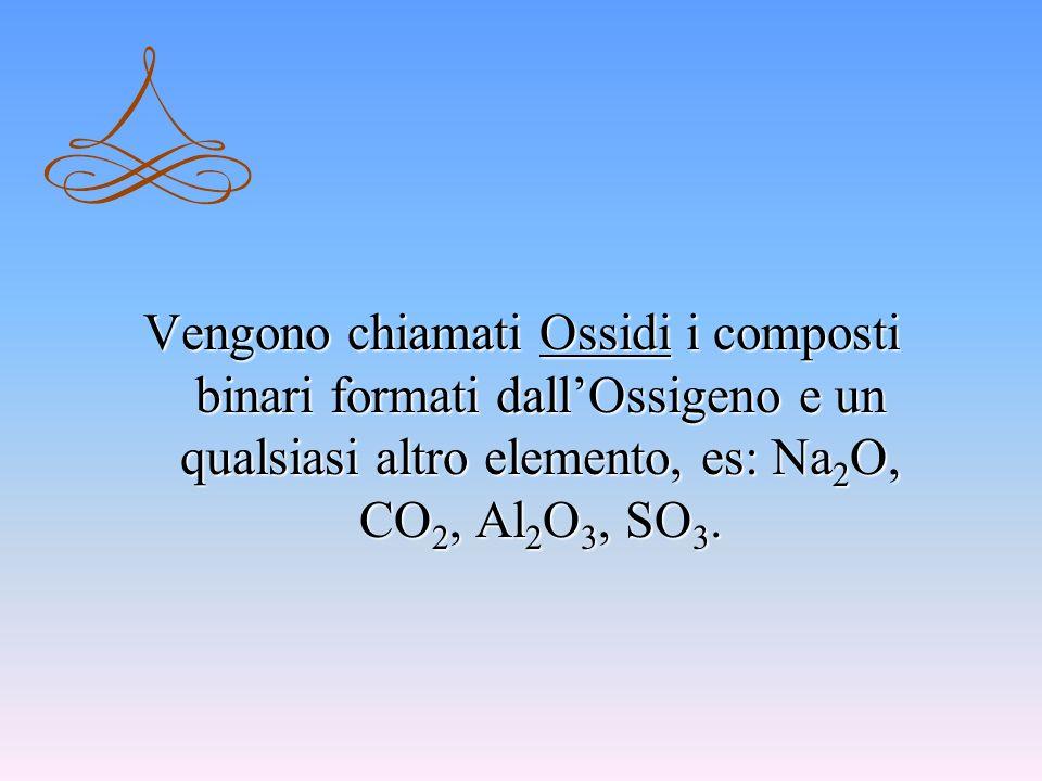 Vengono chiamati Ossidi i composti binari formati dall'Ossigeno e un qualsiasi altro elemento, es: Na2O, CO2, Al2O3, SO3.