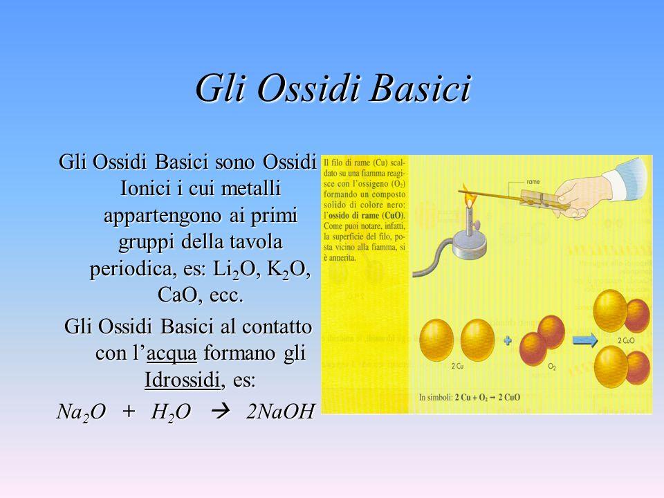 Gli Ossidi Basici al contatto con l'acqua formano gli Idrossidi, es: