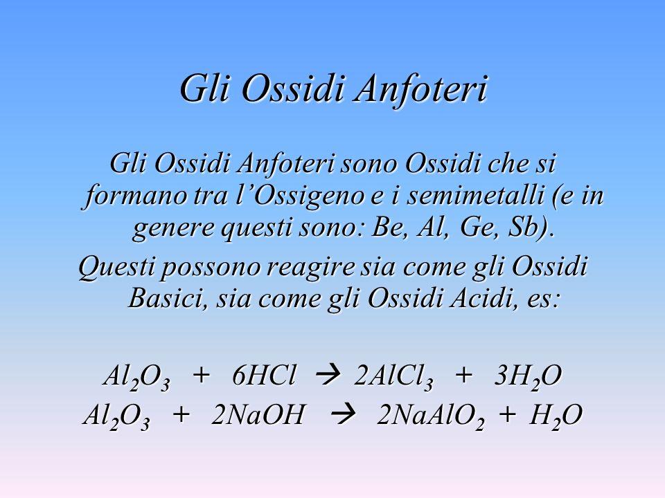 Gli Ossidi Anfoteri Gli Ossidi Anfoteri sono Ossidi che si formano tra l'Ossigeno e i semimetalli (e in genere questi sono: Be, Al, Ge, Sb).