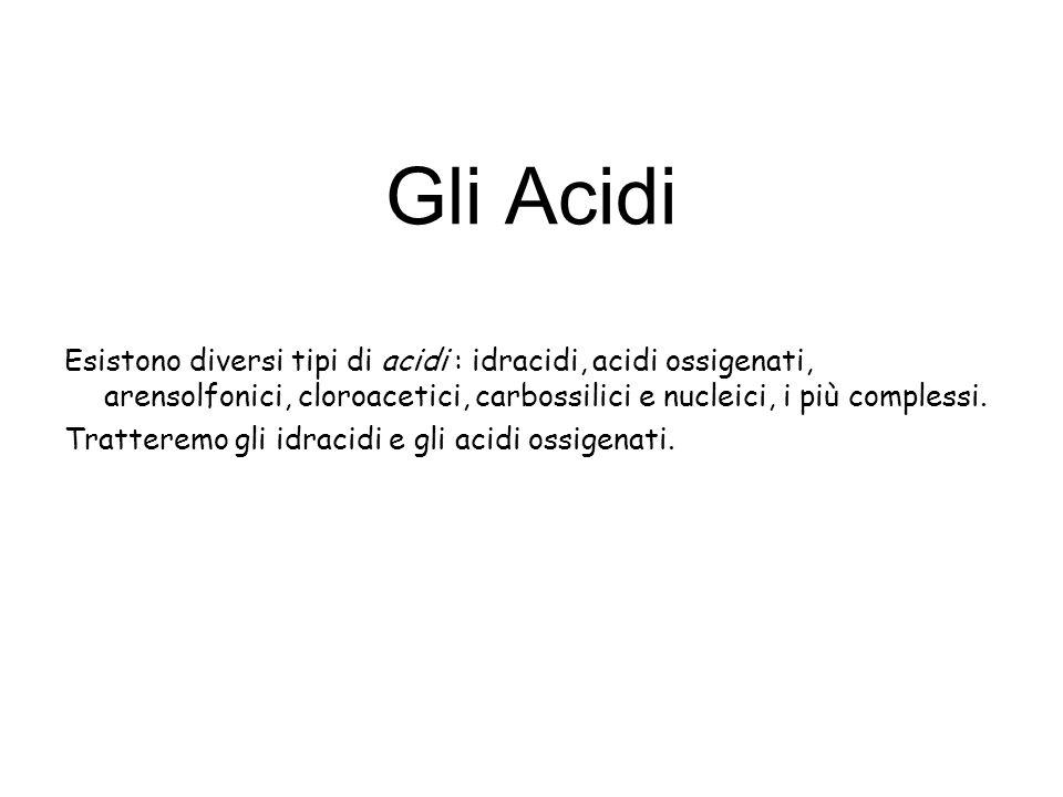 Gli Acidi Esistono diversi tipi di acidi : idracidi, acidi ossigenati, arensolfonici, cloroacetici, carbossilici e nucleici, i più complessi.