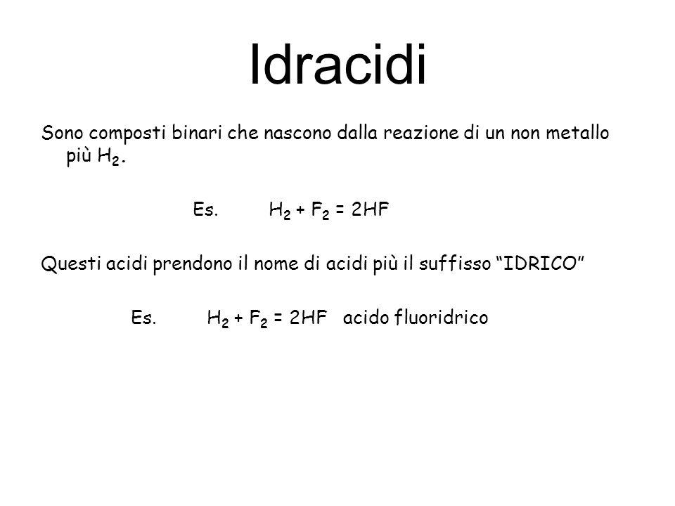 Idracidi Sono composti binari che nascono dalla reazione di un non metallo più H2. Es. H2 + F2 = 2HF.