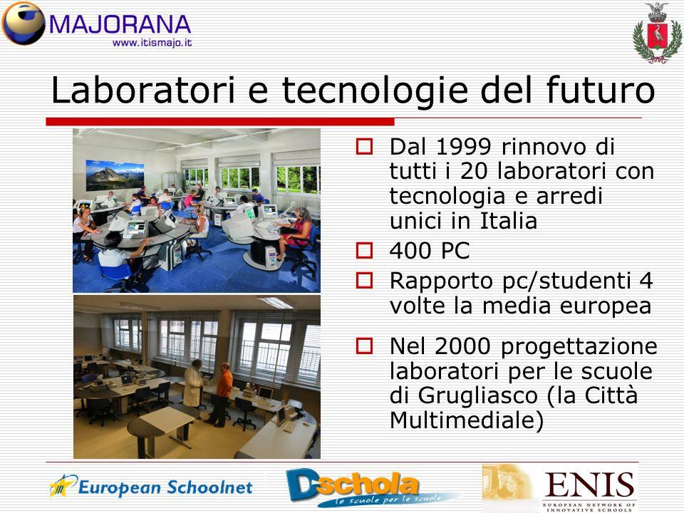 Laboratori e tecnologie del futuro