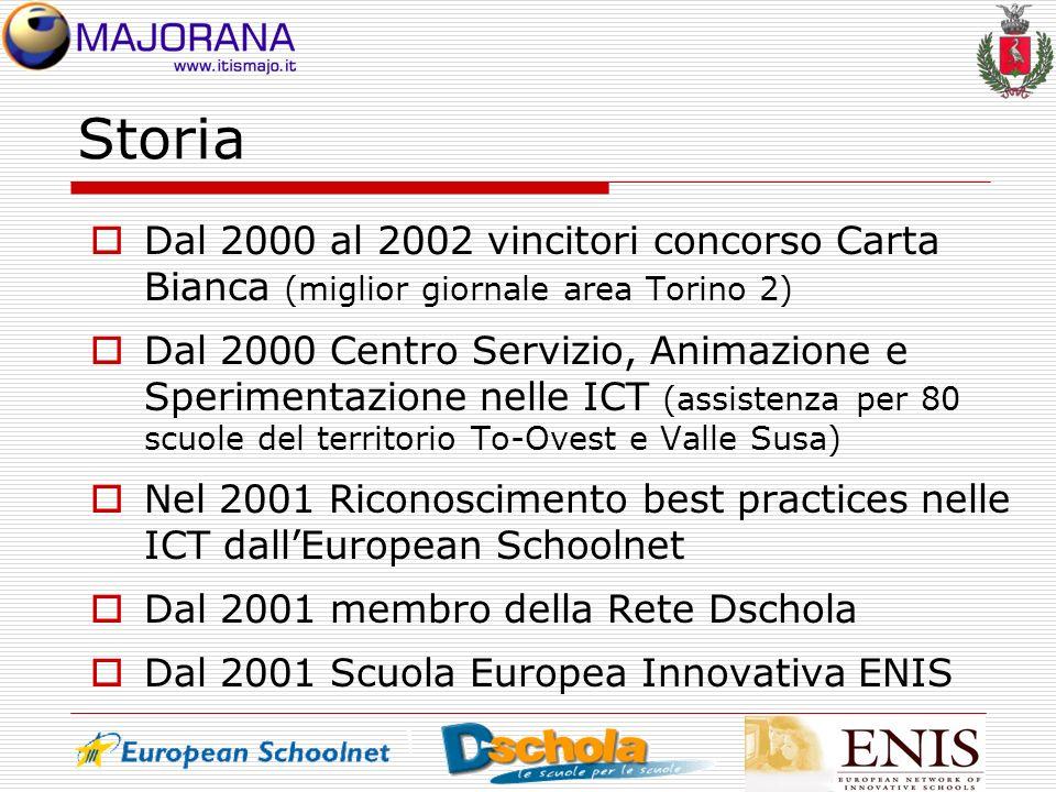 Storia Dal 2000 al 2002 vincitori concorso Carta Bianca (miglior giornale area Torino 2)