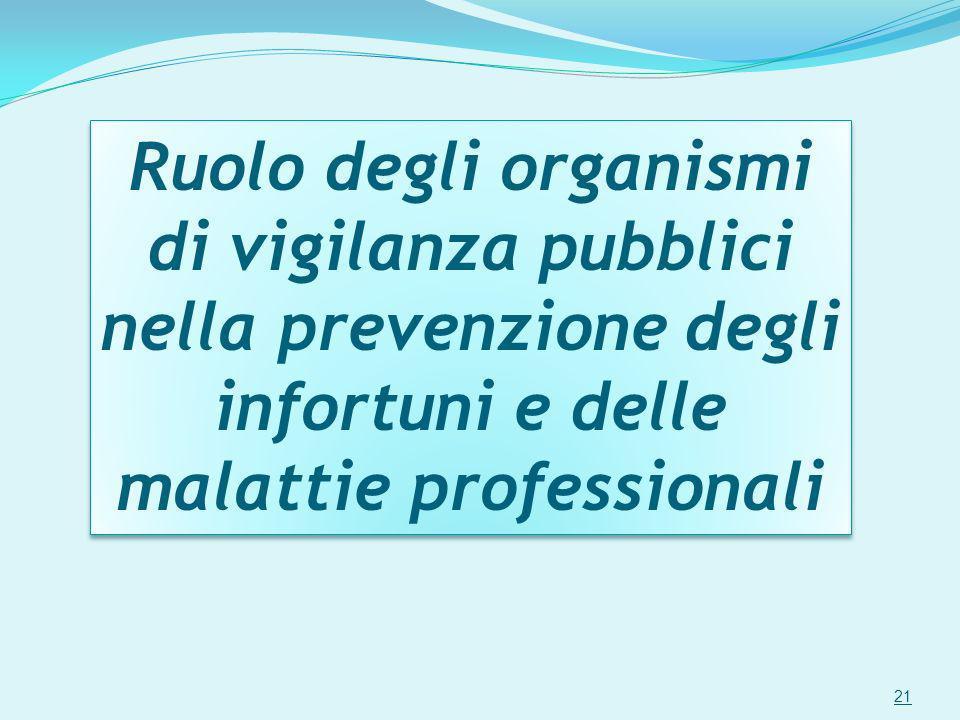 Ruolo degli organismi di vigilanza pubblici nella prevenzione degli infortuni e delle malattie professionali