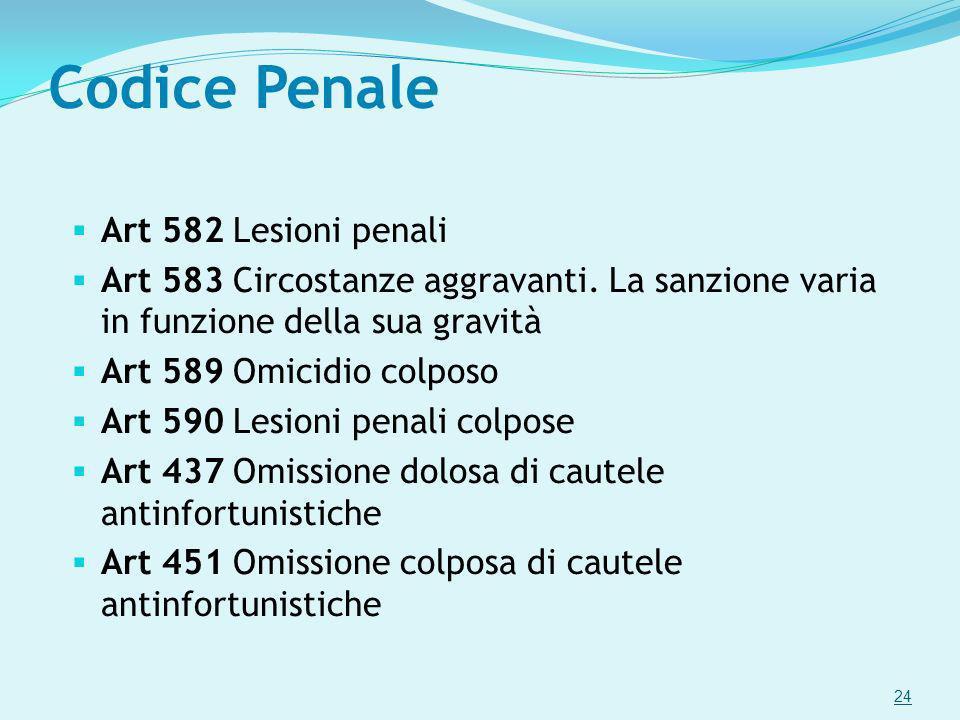 Codice Penale Art 582 Lesioni penali