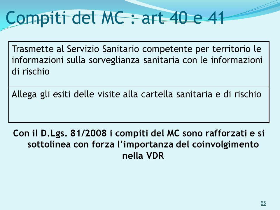 Compiti del MC : art 40 e 41
