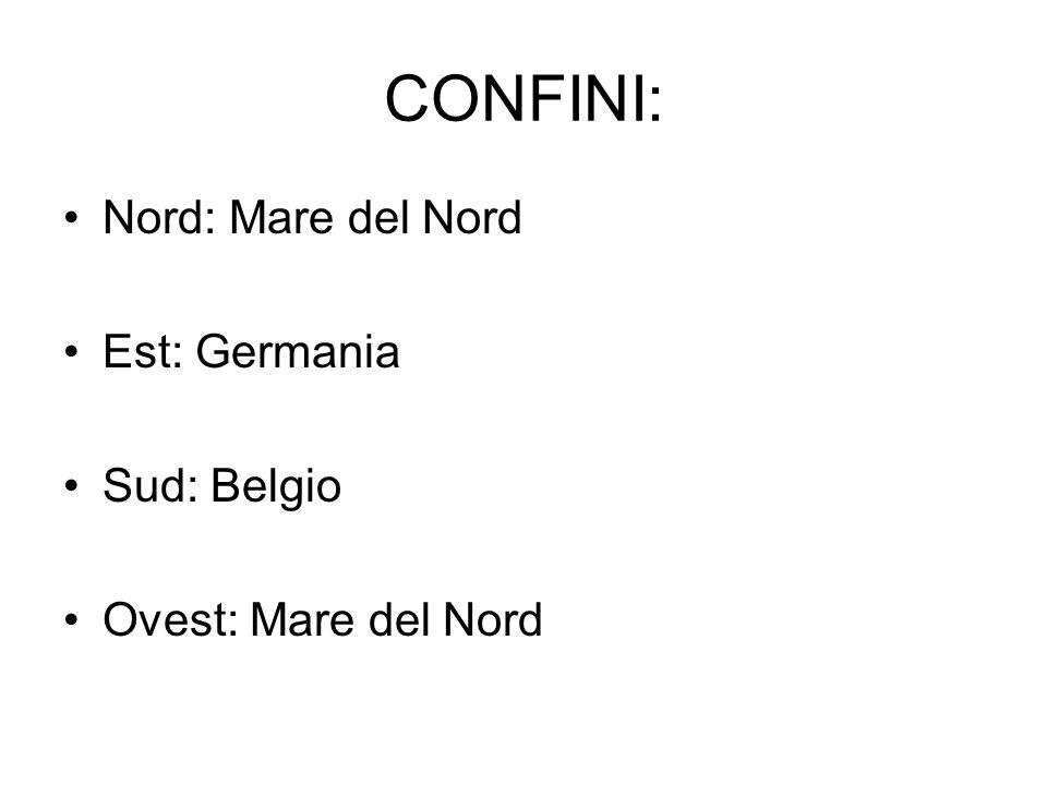 CONFINI: Nord: Mare del Nord Est: Germania Sud: Belgio