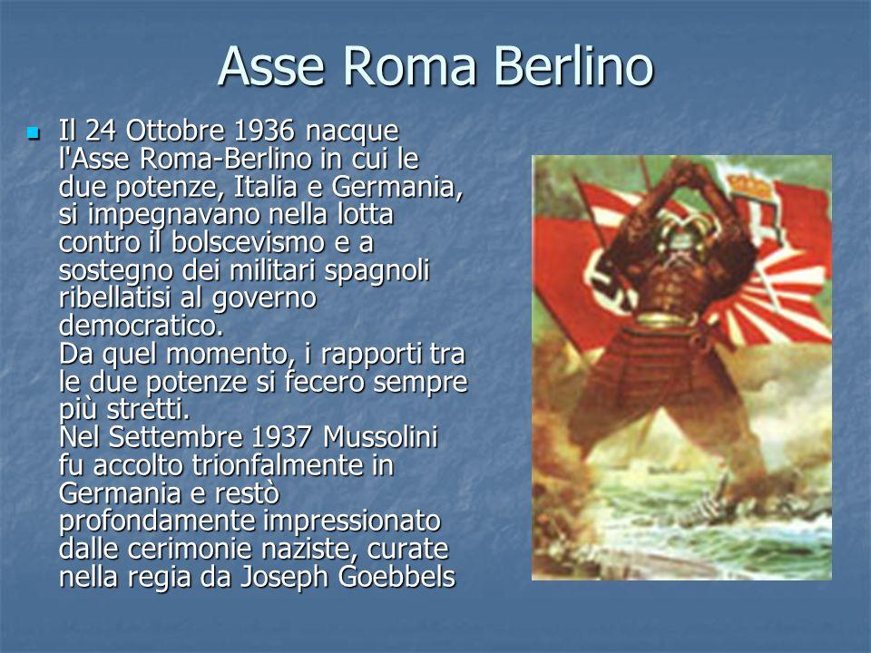 Asse Roma Berlino