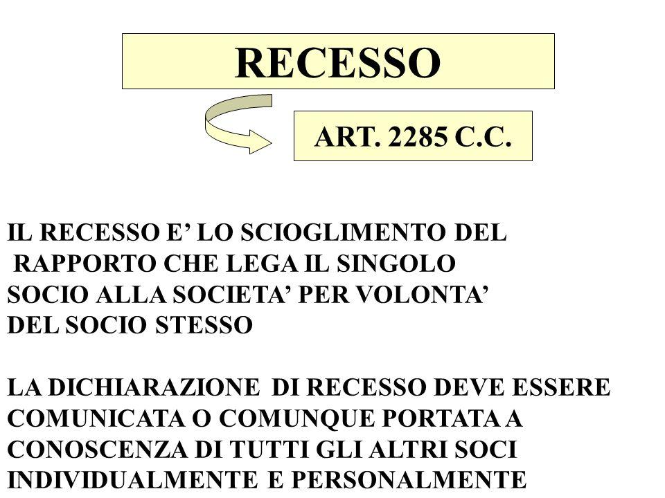 RECESSO ART. 2285 C.C. IL RECESSO E' LO SCIOGLIMENTO DEL