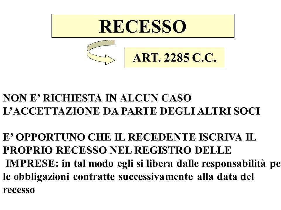 RECESSO ART. 2285 C.C. NON E' RICHIESTA IN ALCUN CASO L'ACCETTAZIONE DA PARTE DEGLI ALTRI SOCI.